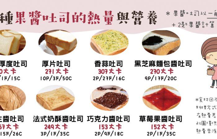 各種果醬吐司的熱量與營養
