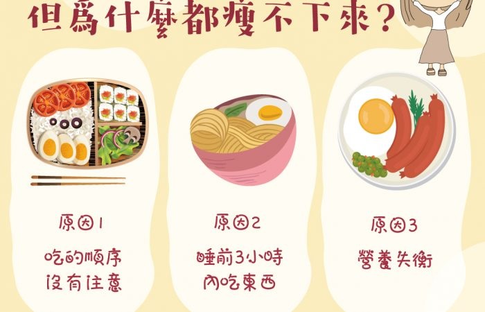明明吃很少,但為什麼都瘦不下來?