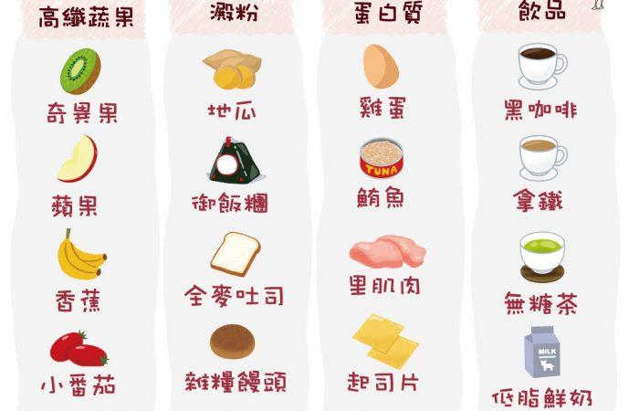 【早餐】減脂早餐怎麼吃?
