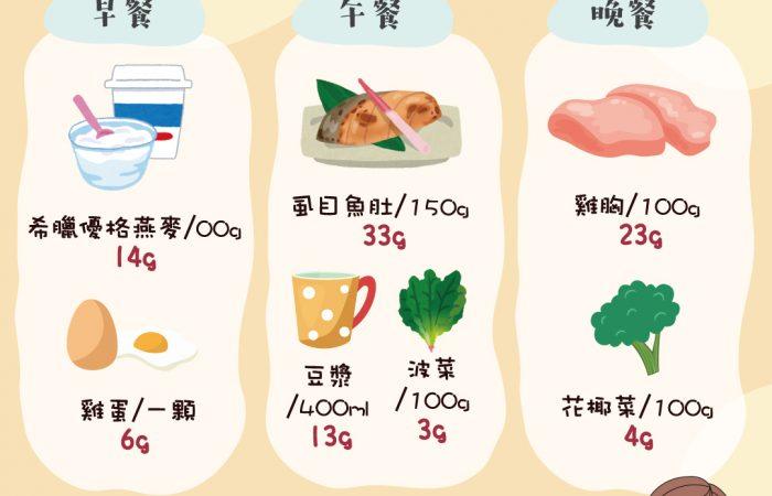 【蛋白質】蛋白質可以這樣吃
