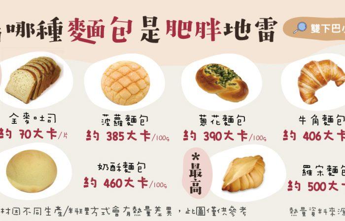 口感軟嫩、內餡豐富的麵包,看哪種麵包是肥胖地雷!!
