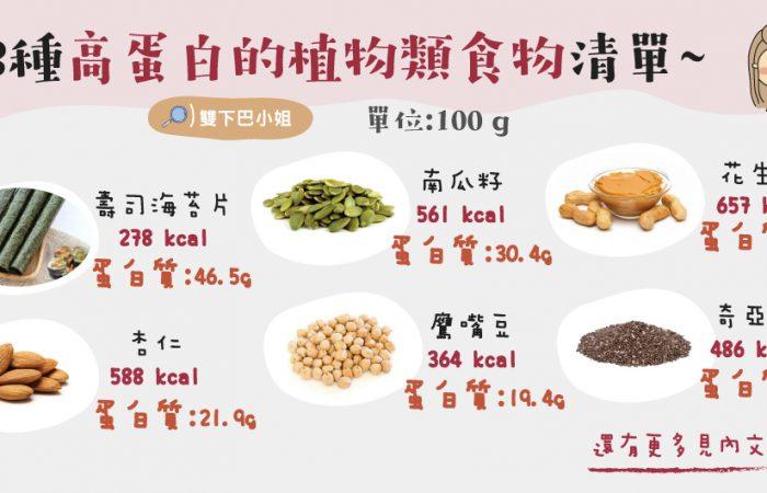 13種高蛋白的植物類食物清單~